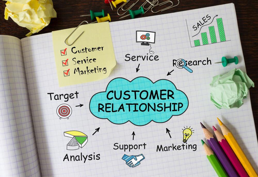 jak poprawić jakość obsługi klienta